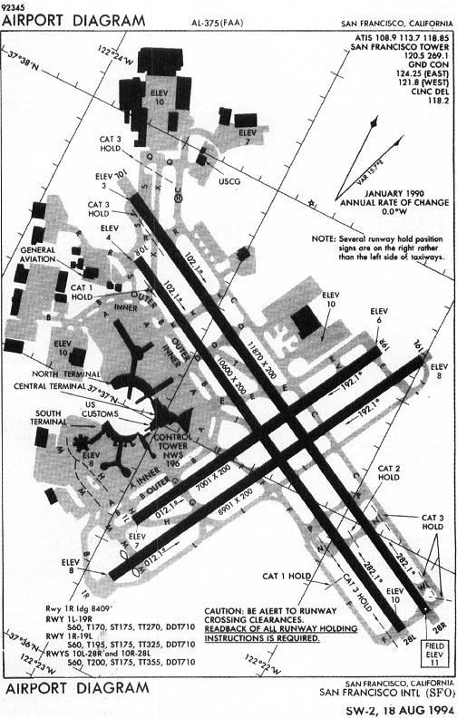 iap chart - airport diagram