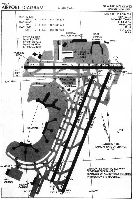 IAP Chart - AIRPORT DIAGRAM - NEWARK INTL (EWR)