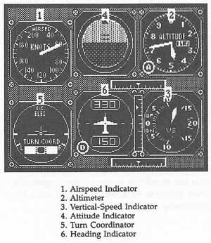 flight instruments Air data computers, airspeed indicators, altimeters, angle-of-attack (aoa), artificial horizon, attitude gyros (adi), chronometers, compasses, directional gyros.