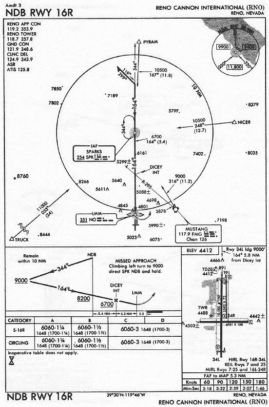 NDB approach in the 70s with a jetliner - PPRuNe Forums