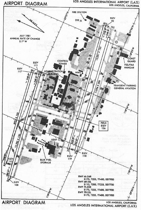 los angeles international airport (lax) airport diagram ... girls lax diagram