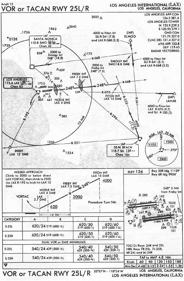 klax charts The jeppesen charts containing the muelr 1 rnav departure (10-3j-0) and the oshnn 4 rnav departure (10-3j-1) at los angeles int'l (klax) dated 16 aug 2013, effective 22 aug 2013, were not deleted when the procedures were replaced by the muelr 2 rnav departure (10-3h) and the.