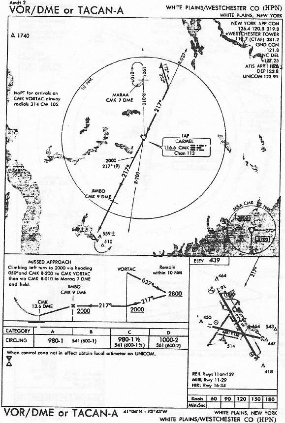 how to fly a vor approach