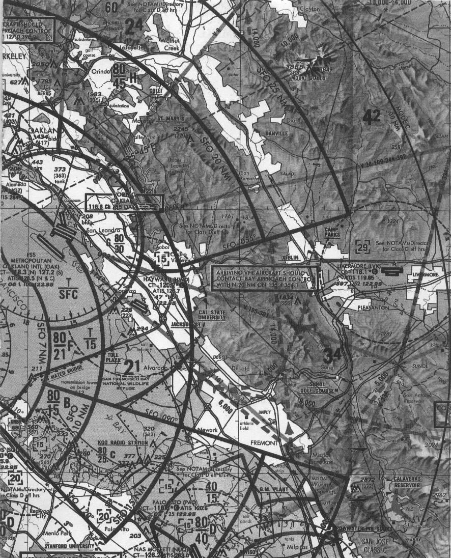 Terminal Area Chart