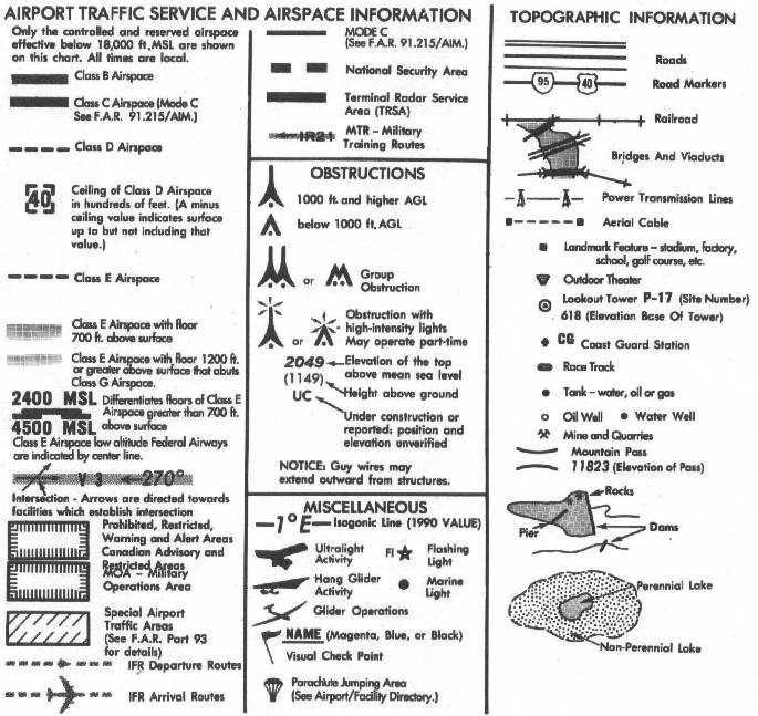 Appendix B: Terminal Area Chart Symbols, Legend, and Mileage