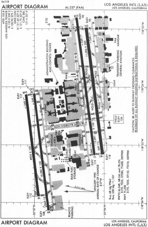 scenario two approach plates