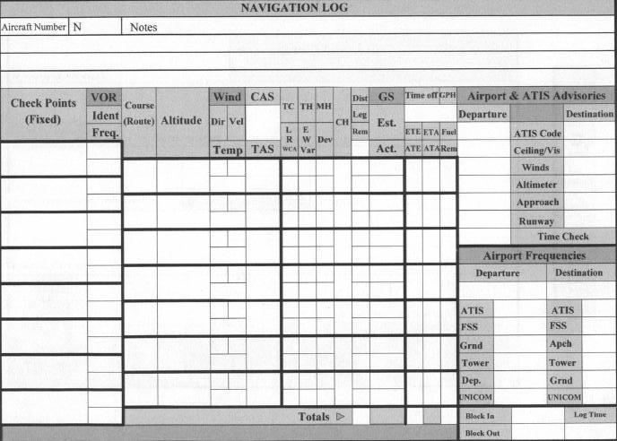 Flight Plan Template  Plan Template
