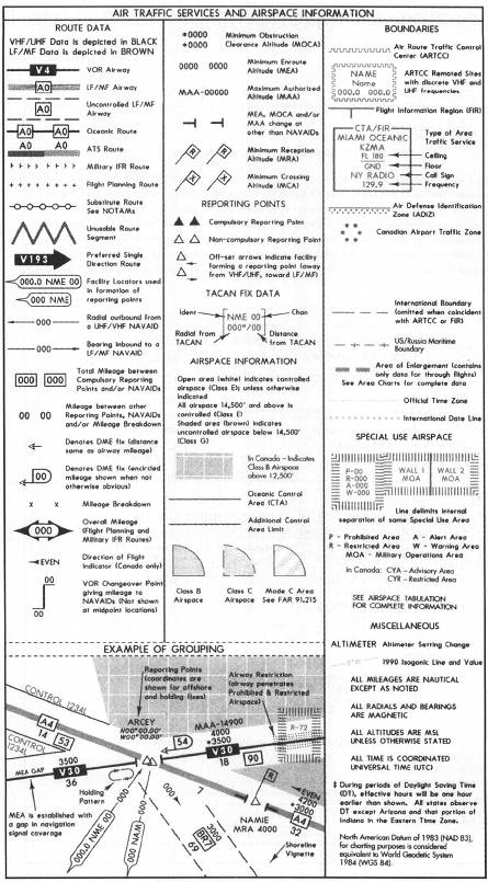 Sectional Chart Legend : Jeppesen chart legend introduction to