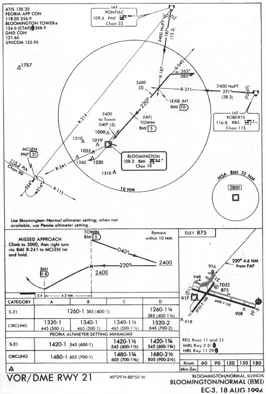 Iap Chart Vordme Rwy 21 Bloomingtonnormal Bmi