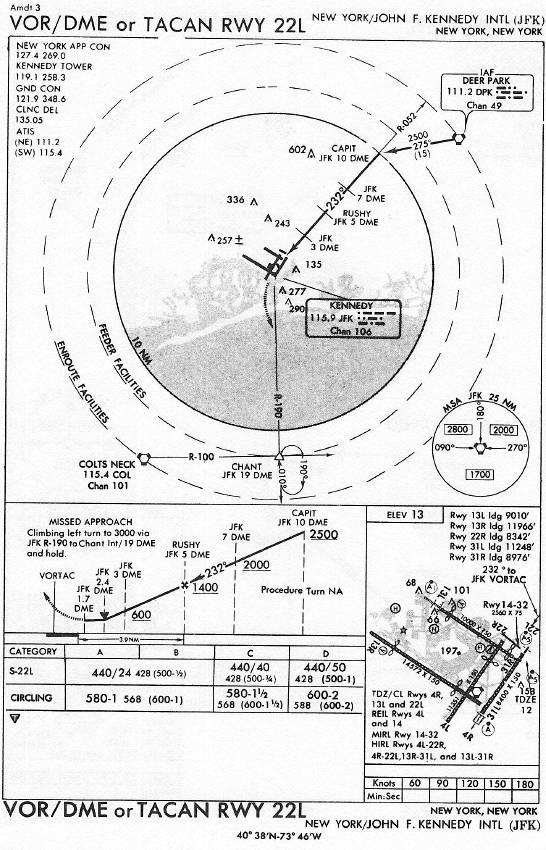 Iap Chart New Yorkjohn F Kennedy Intl Jfk Vor Dme Or Tacan