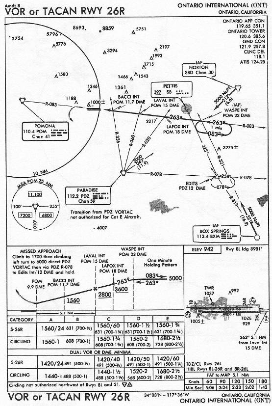 how to use rwy go
