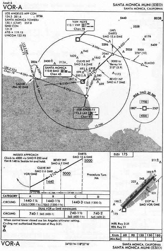 Iap Chart Santa Monica Muni Smo Vor A Flying On Instruments