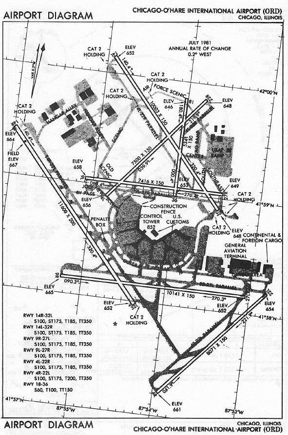 Ord Airport Diagram